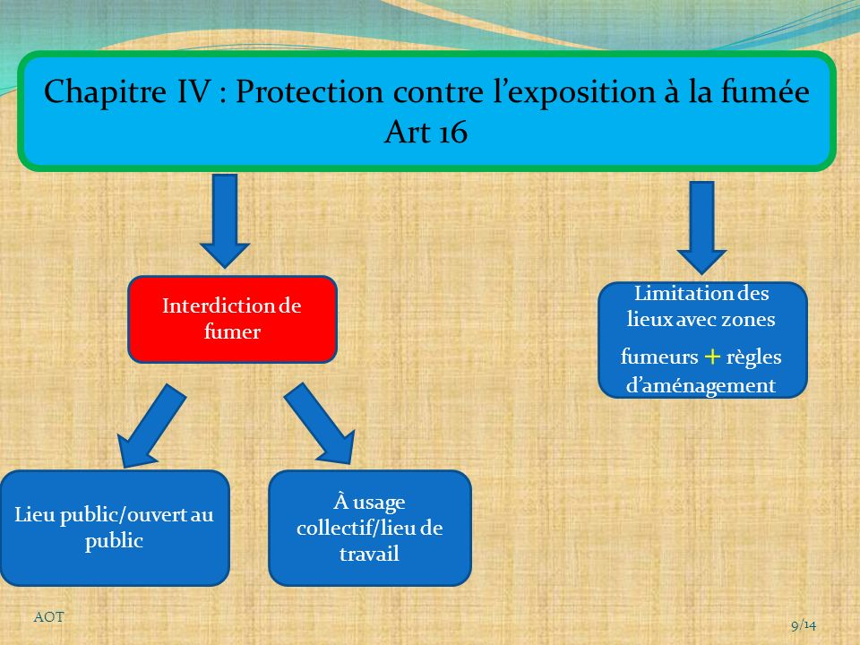 Chapitre V : commerce illicite des produits du tabac et marquage Art 17 et 18 10/14 AOT Autorisation préalable pour la fabrication et la commercialisation Art 17 Obligation de marquage Art.