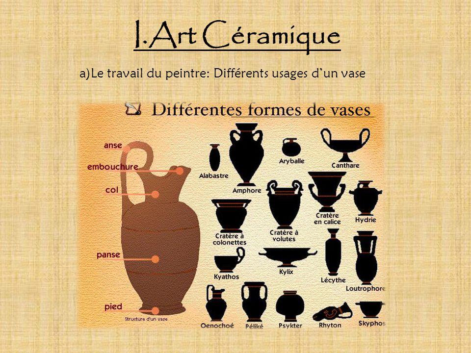 L art céramique, la sculpture, et l architecture sous l Antiquité Romaine I. L'art céramique A. Fabrication du vase B. Décoration a)Le travail du pein