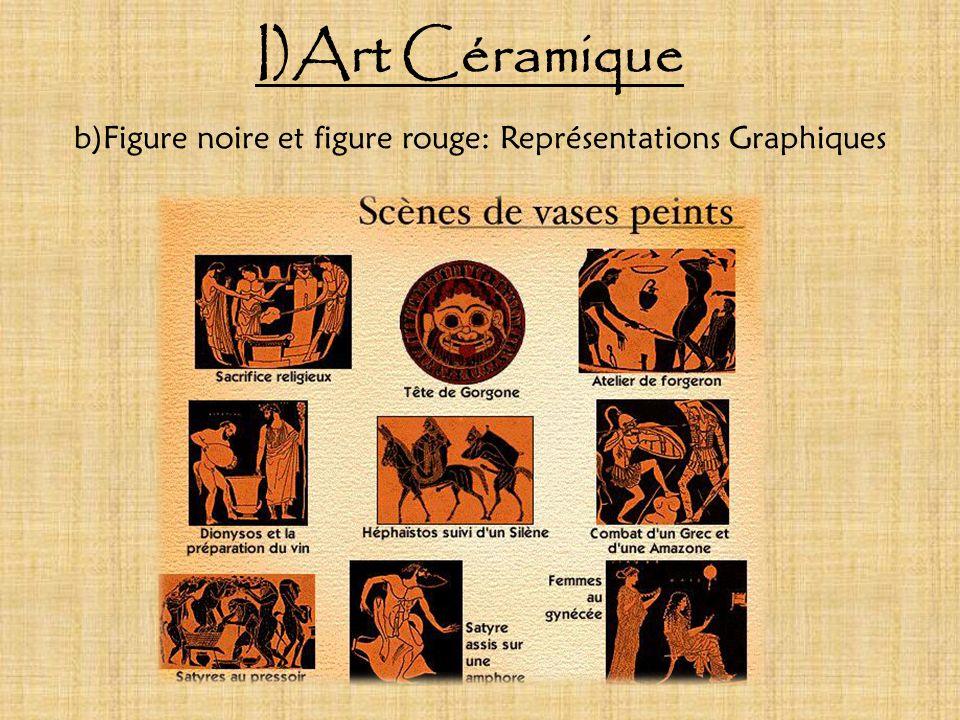 I.Art Céramique a)Le travail du peintre: Différents usages dun vase