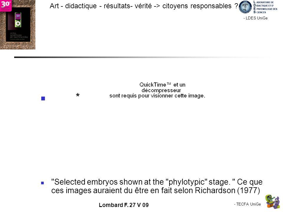 - TECFA UniGe Art - didactique - résultats- vérité -> citoyens responsables ? Chamonix - LDES UniGe Lombard F. 27 V 09 *