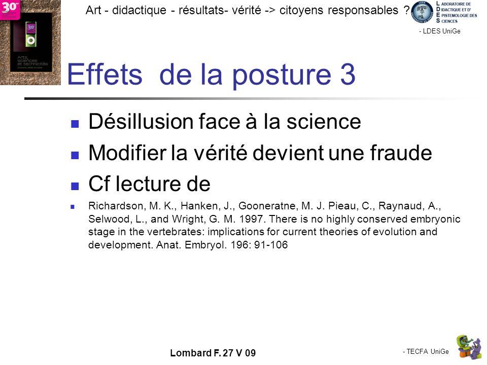 - TECFA UniGe Art - didactique - résultats- vérité -> citoyens responsables ? Chamonix - LDES UniGe Lombard F. 27 V 09 Effets de la posture 3 Désillus