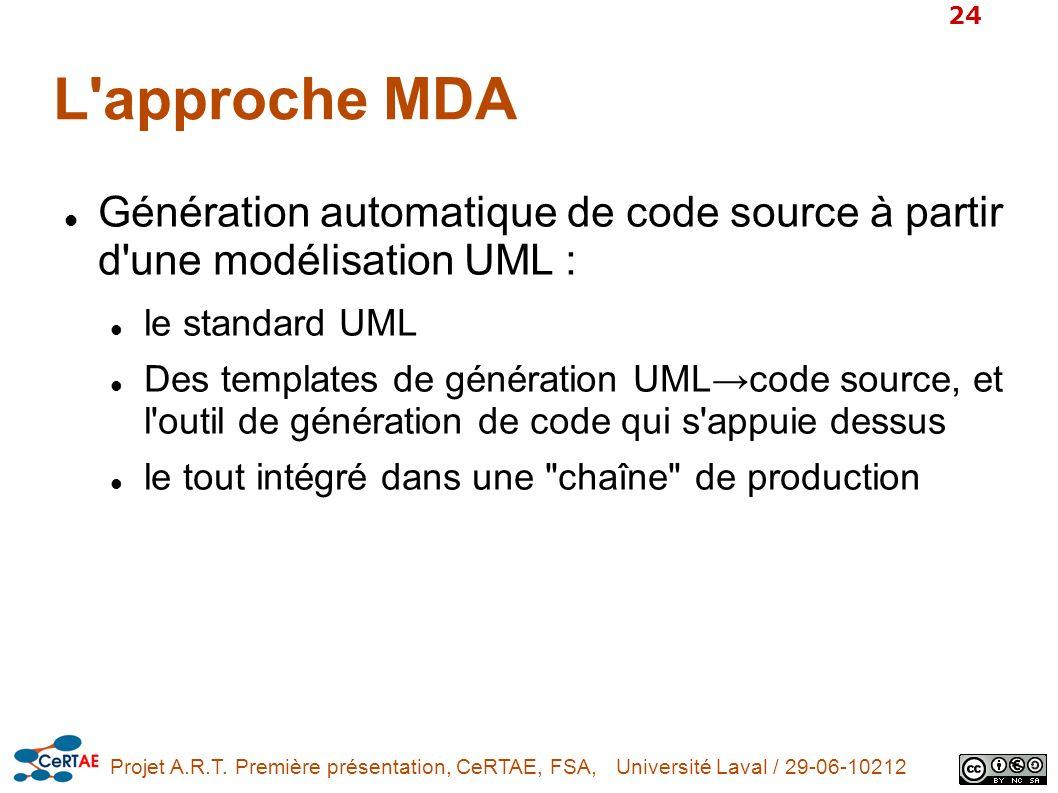 Projet A.R.T. Première présentation, CeRTAE, FSA, Université Laval / 29-06-10212 24 L'approche MDA Génération automatique de code source à partir d'un
