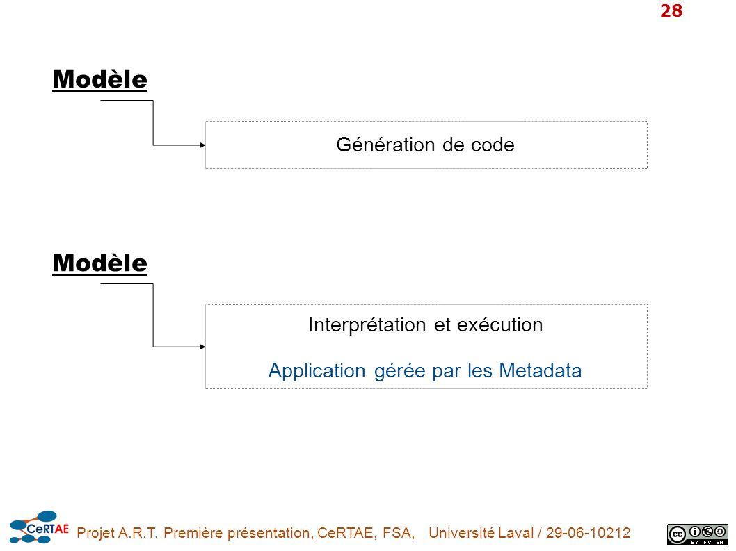 Projet A.R.T. Première présentation, CeRTAE, FSA, Université Laval / 29-06-10212 28 Modèle Génération de code Modèle Interprétation et exécution Appli