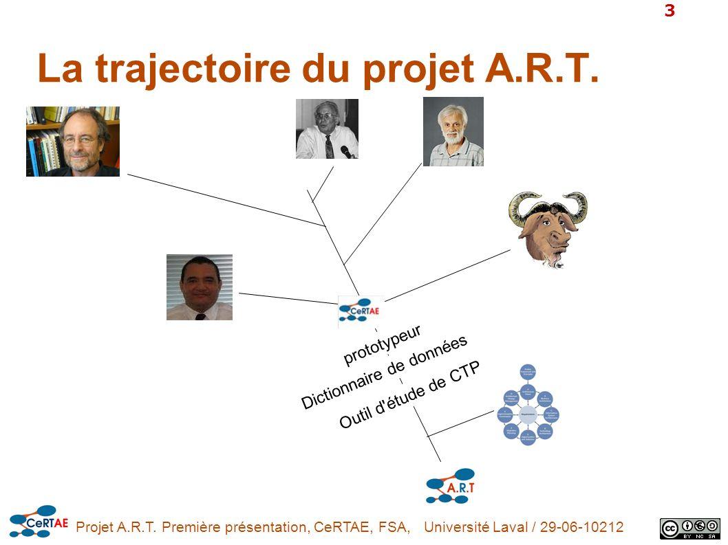 Projet A.R.T. Première présentation, CeRTAE, FSA, Université Laval / 29-06-10212 3 La trajectoire du projet A.R.T. prototypeur Dictionnaire de données