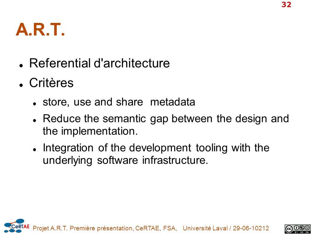 Projet A.R.T. Première présentation, CeRTAE, FSA, Université Laval / 29-06-10212 32 A.R.T. Referential d'architecture Critères store, use and share me