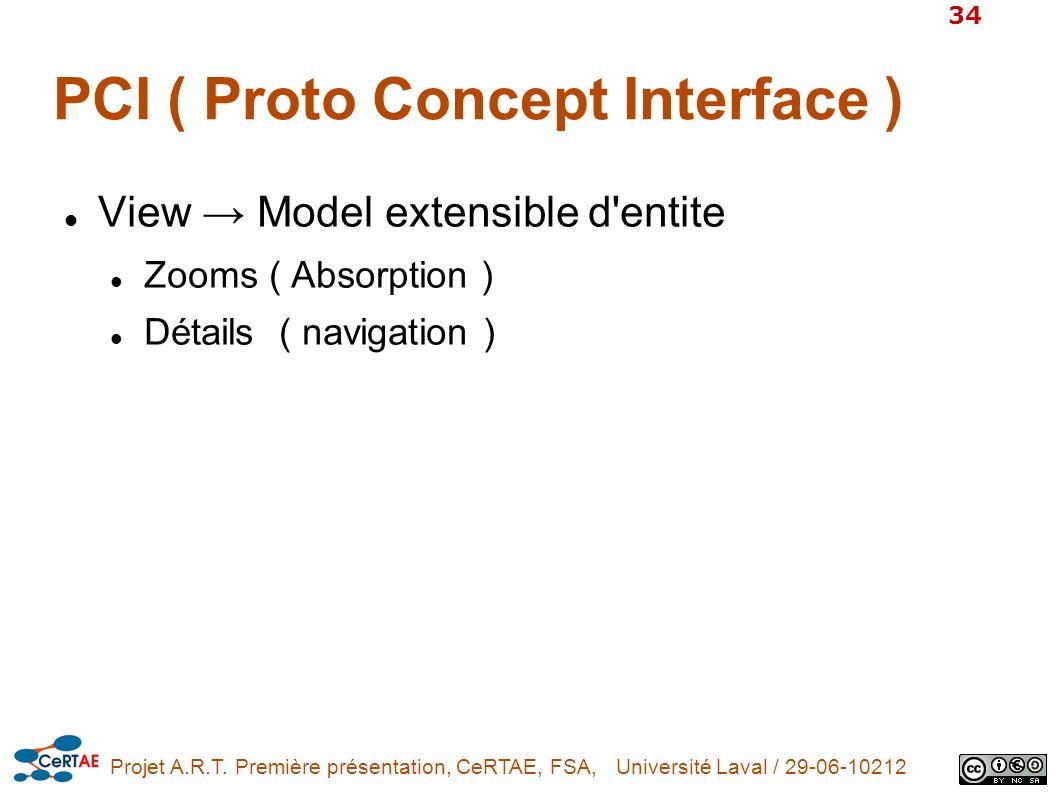 Projet A.R.T. Première présentation, CeRTAE, FSA, Université Laval / 29-06-10212 34 PCI ( Proto Concept Interface ) View Model extensible d'entite Zoo