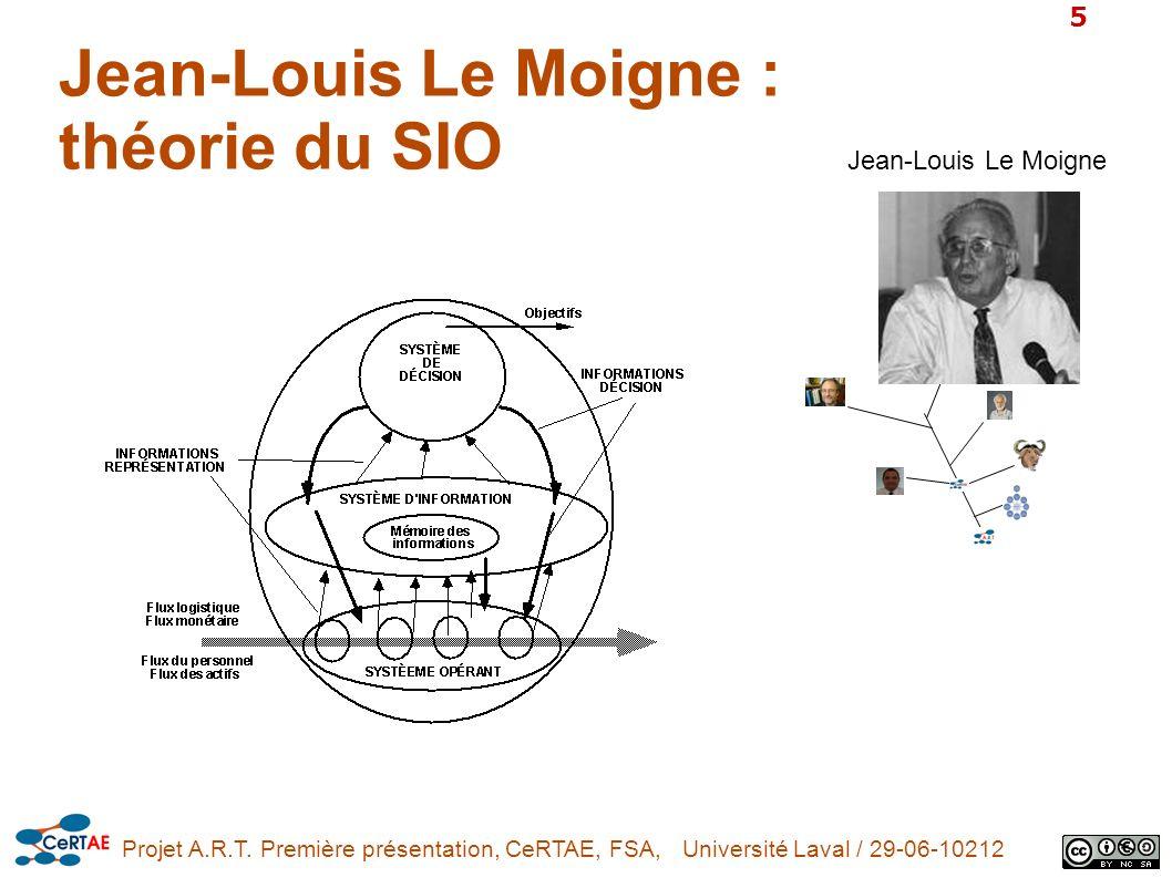 Projet A.R.T. Première présentation, CeRTAE, FSA, Université Laval / 29-06-10212 5 Jean-Louis Le Moigne : théorie du SIO Jean-Louis Le Moigne