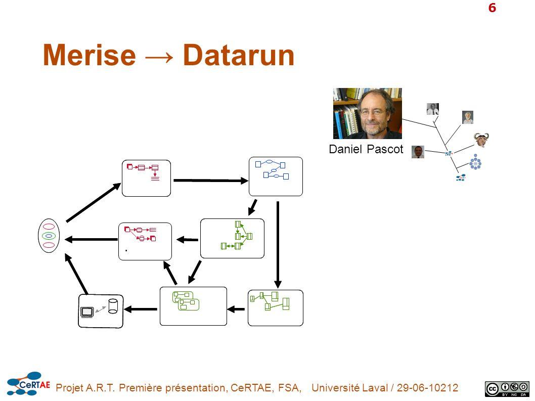 Projet A.R.T. Première présentation, CeRTAE, FSA, Université Laval / 29-06-10212 6 Merise Datarun Daniel Pascot.