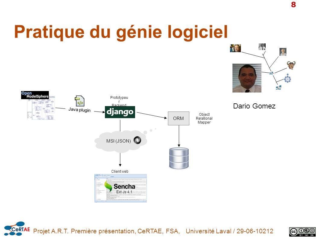 Projet A.R.T. Première présentation, CeRTAE, FSA, Université Laval / 29-06-10212 8 Pratique du génie logiciel Dario Gomez ORM Object Relational Mapper