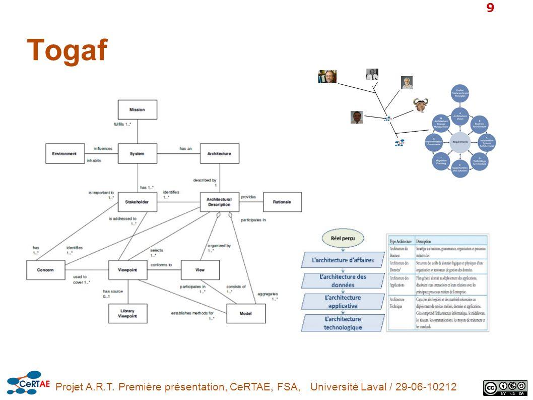 Projet A.R.T. Première présentation, CeRTAE, FSA, Université Laval / 29-06-10212 20 Togaf