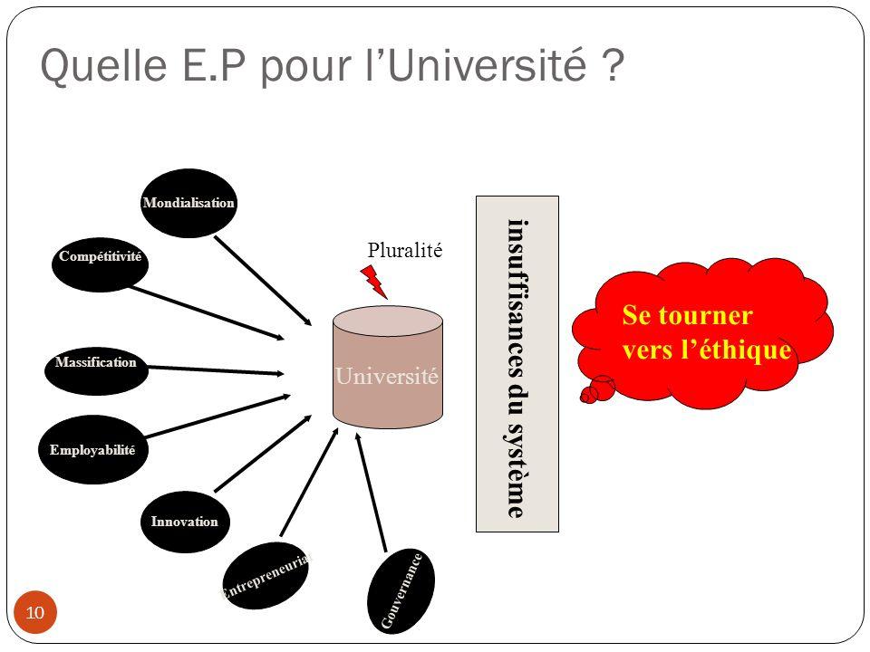 Quelle E.P pour lUniversité ? 10 Mondialisation Compétitivité Massification Employabilité Innovation Université Pluralité insuffisances du système Se