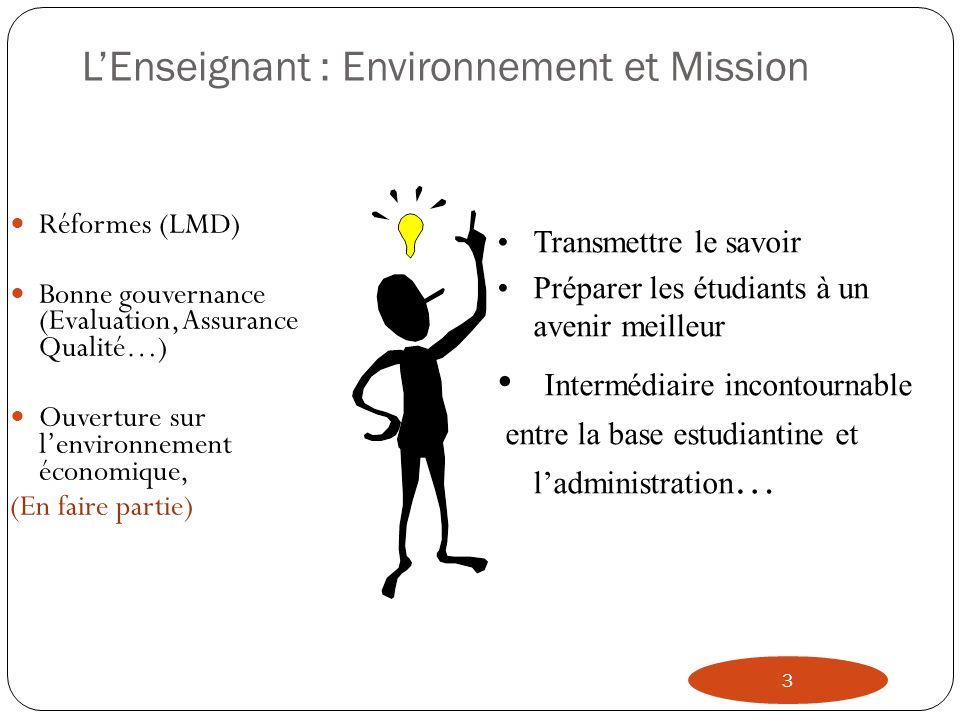 LEnseignant : Environnement et Mission Réformes (LMD) Bonne gouvernance (Evaluation, Assurance Qualité…) Ouverture sur lenvironnement économique, (En