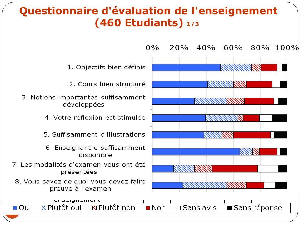 32 Questionnaire d'évaluation de l'enseignement (460 Etudiants) 1/3