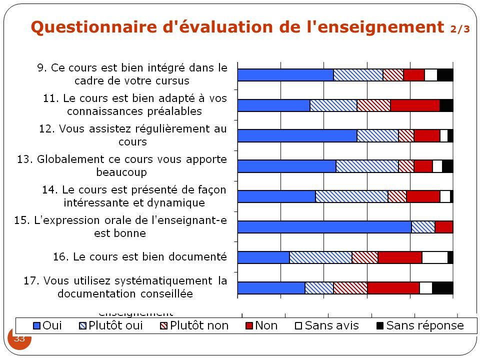 33 Questionnaire d'évaluation de l'enseignement 2/3