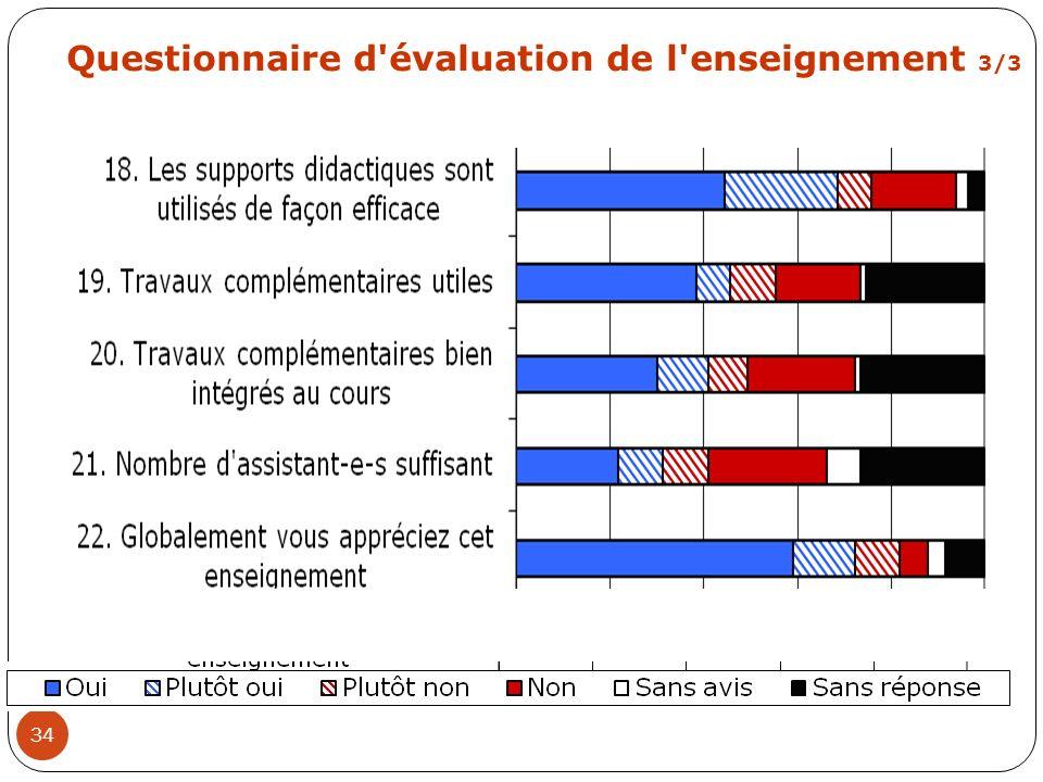 34 Questionnaire d'évaluation de l'enseignement 3/3