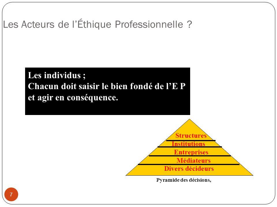 Les Acteurs de lÉthique Professionnelle ? 7 Les individus ; Chacun doit saisir le bien fondé de lE P et agir en conséquence. Structures Institutions E