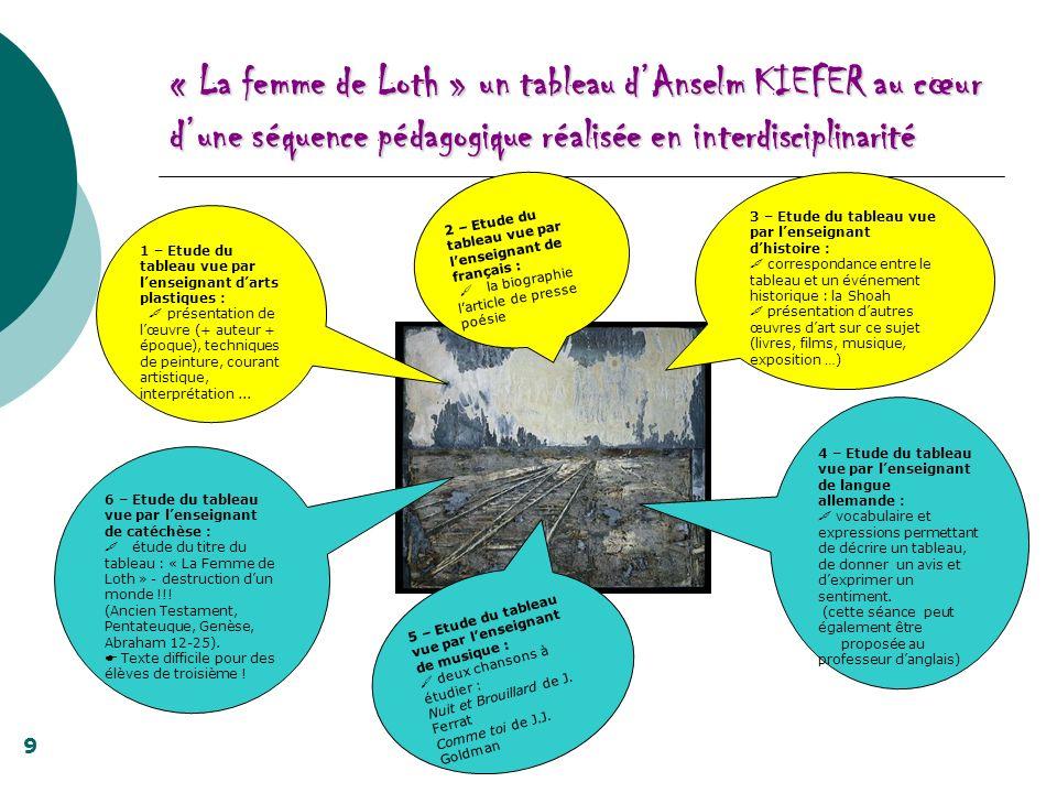 « La femme de Loth » un tableau dAnselm KIEFER au cœur dune séquence pédagogique réalisée en interdisciplinarité 3 – Etude du tableau vue par lenseign