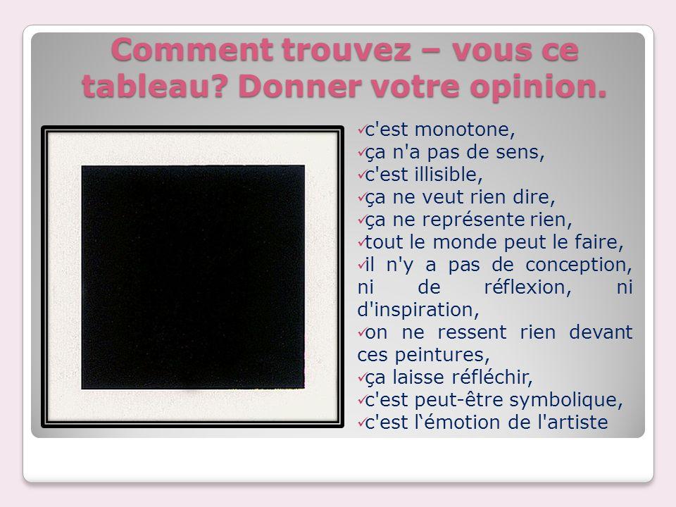 Répondez aux questions: 1.Qui est le fondateur de l art abstrait.