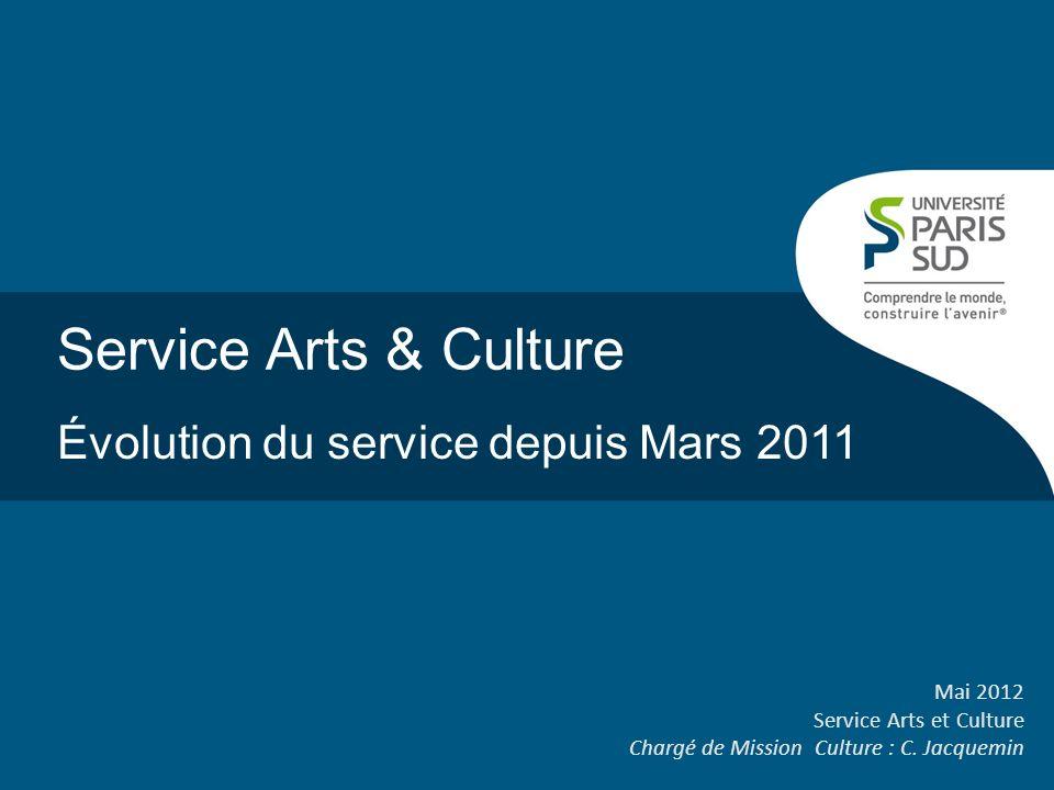 Service Arts & Culture Évolution du service depuis Mars 2011 Mai 2012 Service Arts et Culture Chargé de Mission Culture : C.