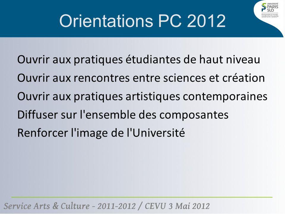 Orientations PC 2012 Ouvrir aux pratiques étudiantes de haut niveau Ouvrir aux rencontres entre sciences et création Ouvrir aux pratiques artistiques contemporaines Diffuser sur l ensemble des composantes Renforcer l image de l Université