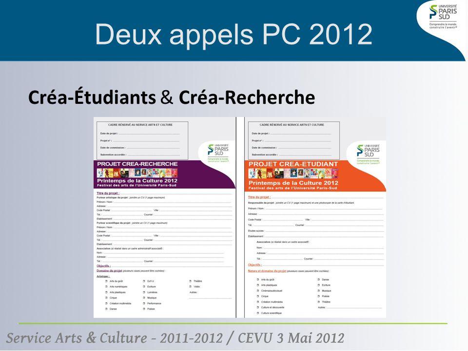 Deux appels PC 2012 Créa-Étudiants & Créa-Recherche