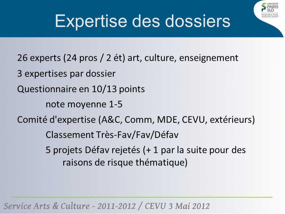 Expertise des dossiers 26 experts (24 pros / 2 ét) art, culture, enseignement 3 expertises par dossier Questionnaire en 10/13 points note moyenne 1-5