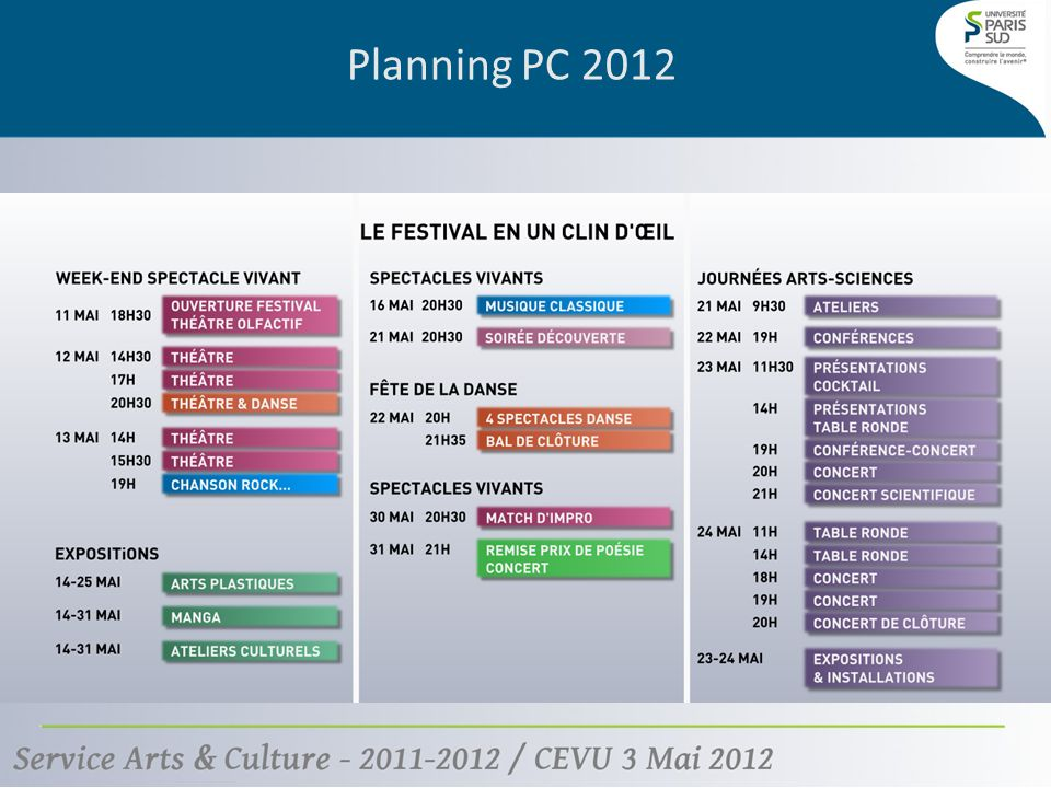 Planning PC 2012