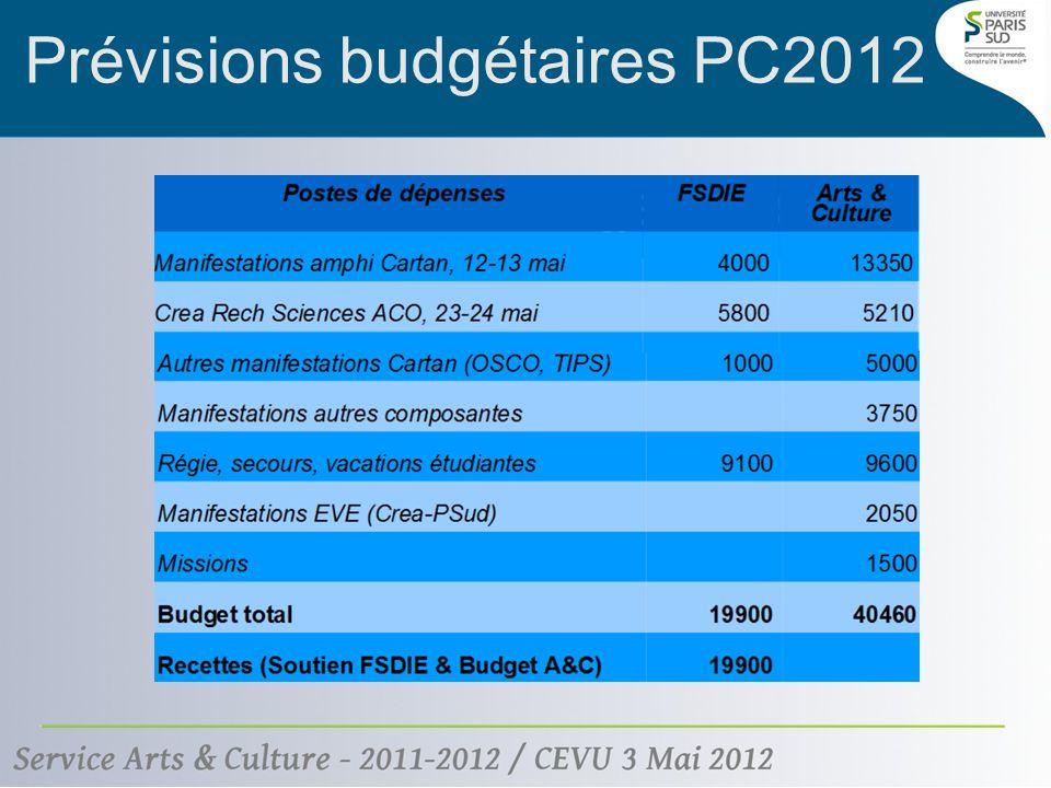 Prévisions budgétaires PC2012