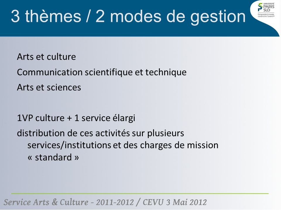3 thèmes / 2 modes de gestion Arts et culture Communication scientifique et technique Arts et sciences 1VP culture + 1 service élargi distribution de