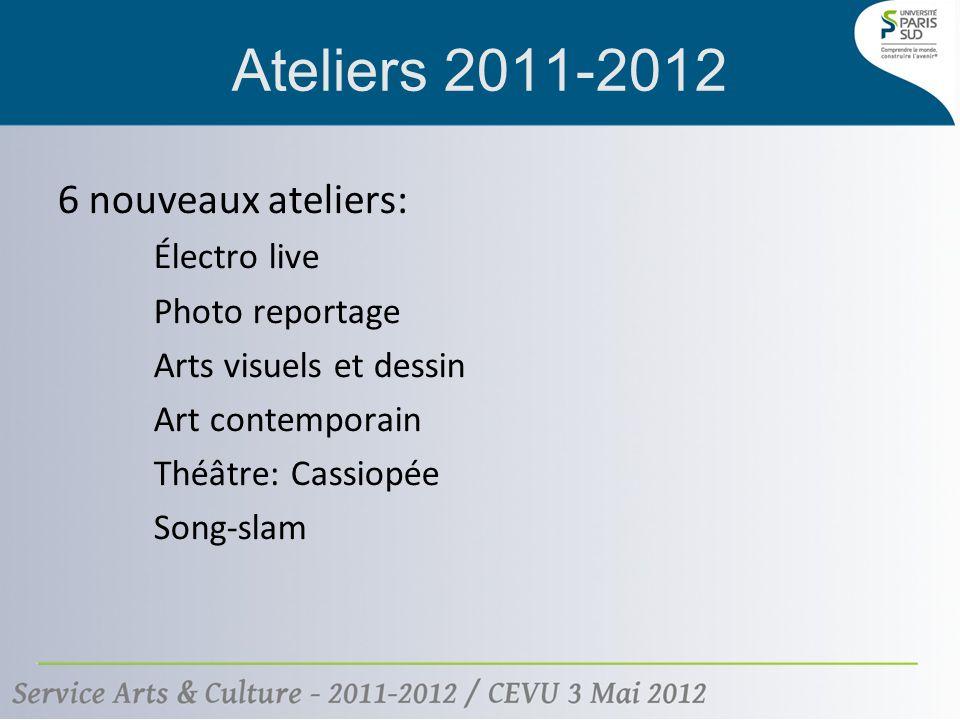 Ateliers 2011-2012 6 nouveaux ateliers: Électro live Photo reportage Arts visuels et dessin Art contemporain Théâtre: Cassiopée Song-slam