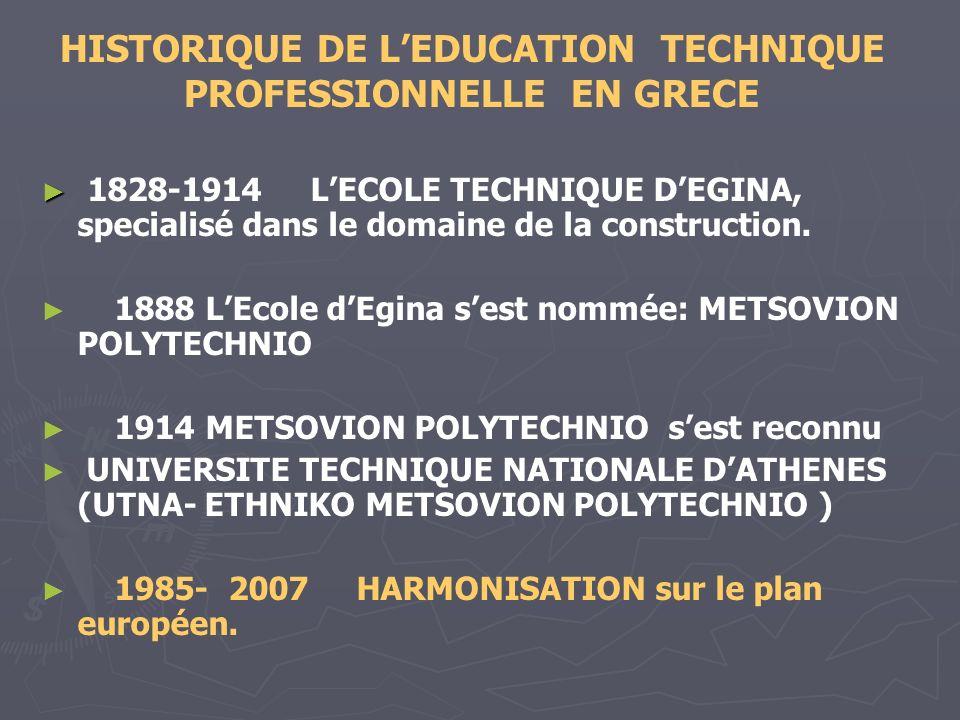 HISTORIQUE DE LEDUCATION TECHNIQUE PROFESSIONNELLE EN GRECE 1828-1914 LECOLE TECHNIQUE DEGINA, specialisé dans le domaine de la construction. 1888 LEc