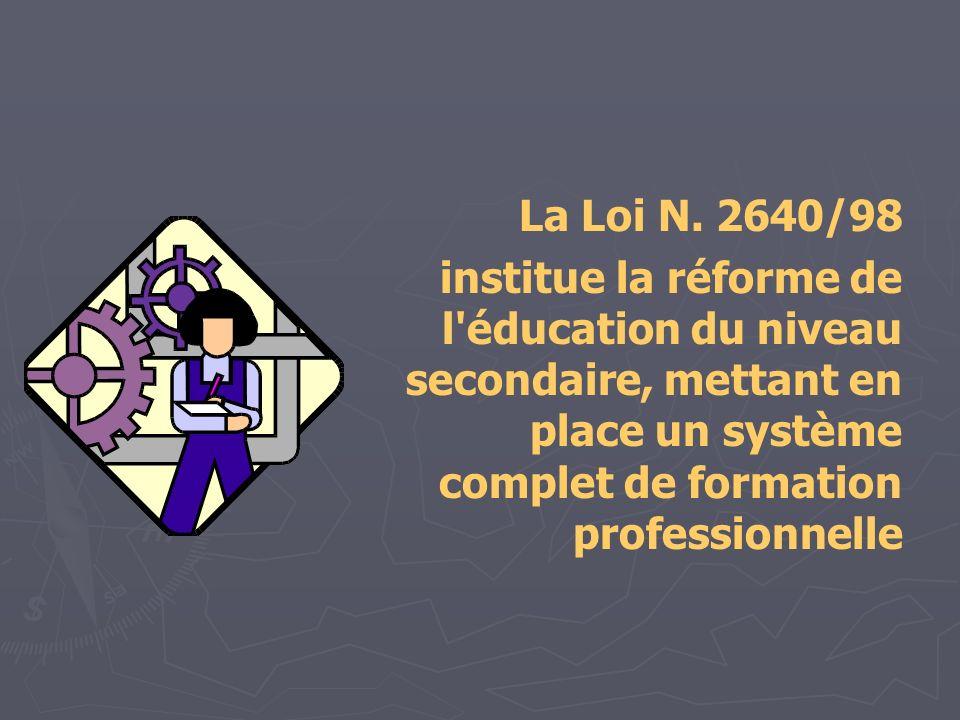 La Loi N. 2640/98 institue la réforme de l'éducation du niveau secondaire, mettant en place un système complet de formation professionnelle