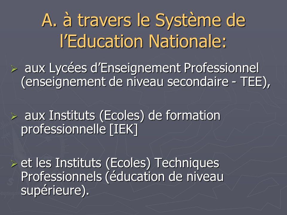 A. à travers le Système de lEducation Nationale: aux Lycées dEnseignement Professionnel (enseignement de niveau secondaire - TEE), aux Lycées dEnseign