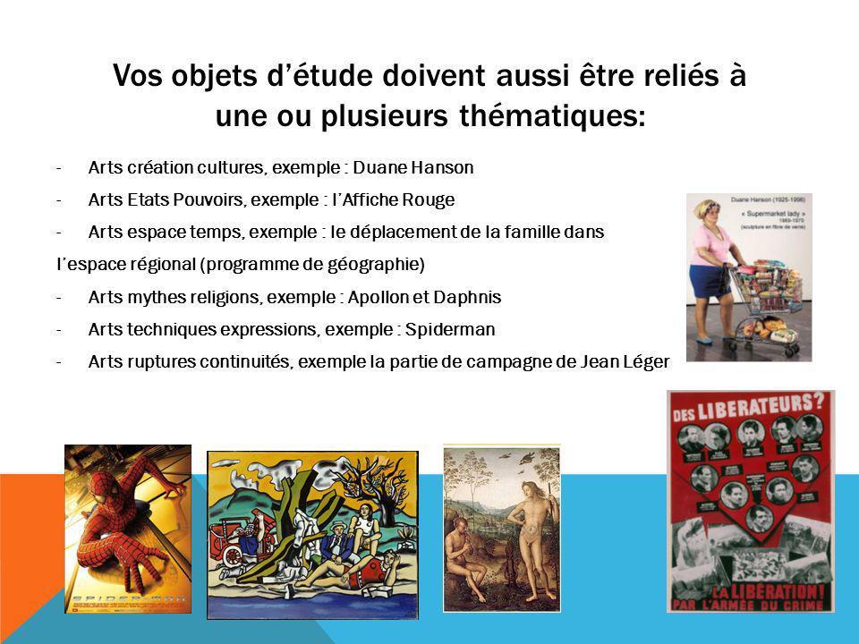 Vos objets détude doivent aussi être reliés à une ou plusieurs thématiques: -Arts création cultures, exemple : Duane Hanson -Arts Etats Pouvoirs, exem