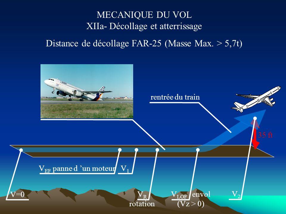 MECANIQUE DU VOL XI- Dispositifs de freinage en vol et au sol : aérofreins
