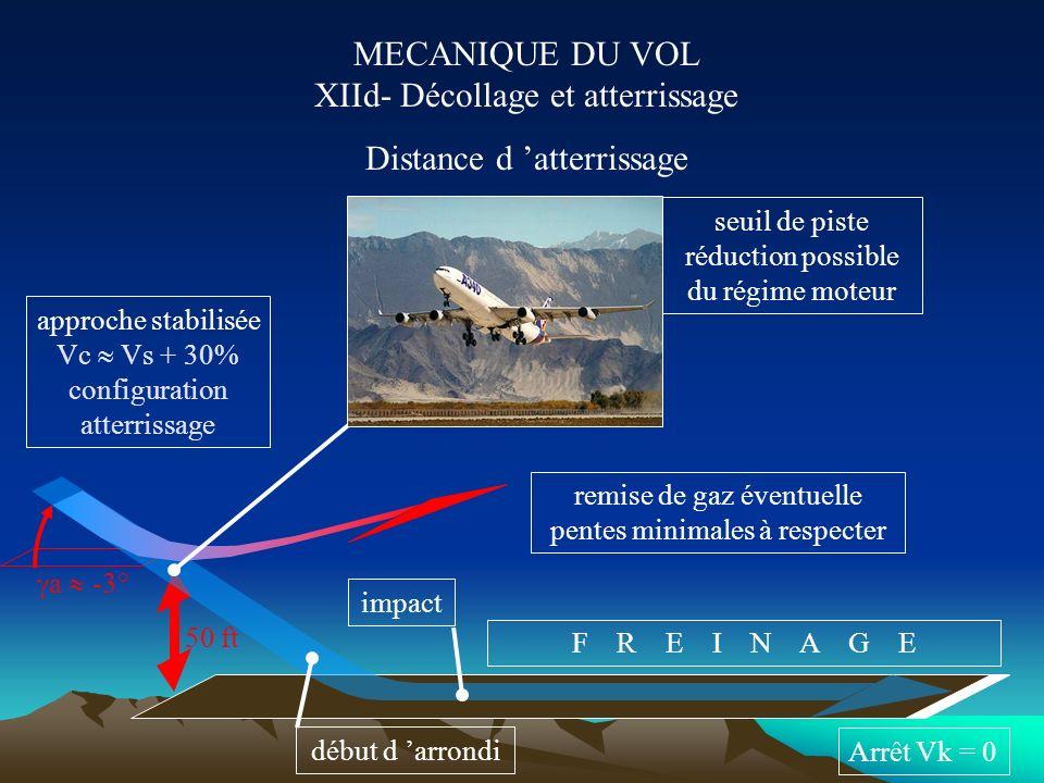 MECANIQUE DU VOL XIIc- Décollage et atterrissage Trajectoire de décollage en cas de panne moteur V LOF envol V EF panne d un moteur 35 ft rentrée du t