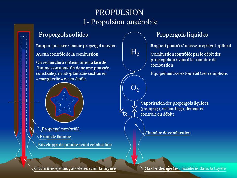 PROPULSION Les grandes classes de propulsion par combustion Anaérobie : propergols solides (boosters solides d Ariane V) propergols liquides (moteur f