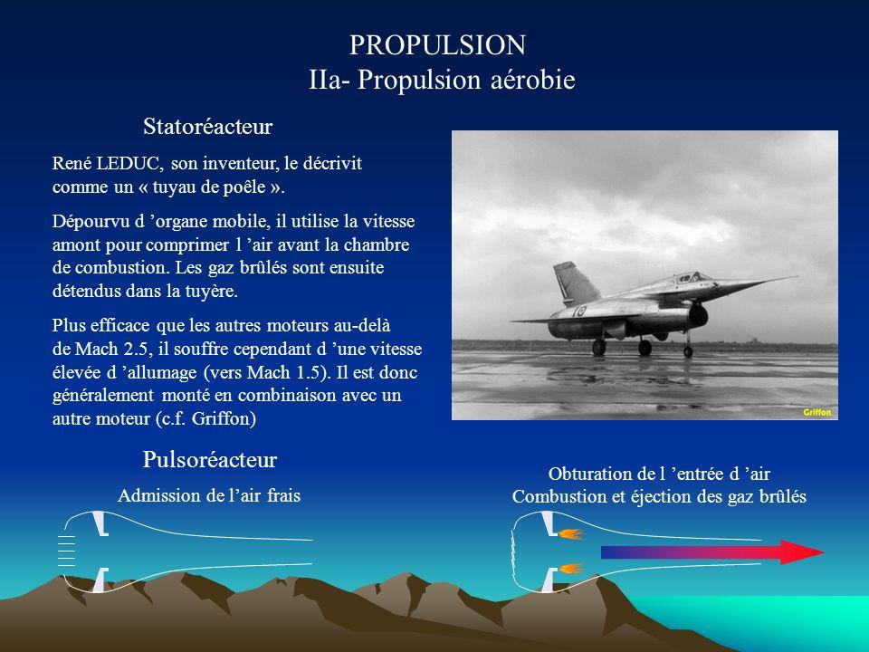 PROPULSION I- Propulsion anaérobie Propergols solidesPropergols liquides Enveloppe de poudre avant combustion Front de flamme Propergol non brûlé Gaz