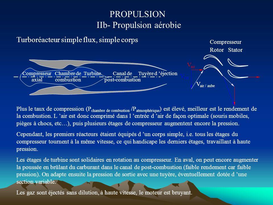 PROPULSION IIa- Propulsion aérobie Statoréacteur René LEDUC, son inventeur, le décrivit comme un « tuyau de poêle ». Dépourvu d organe mobile, il util