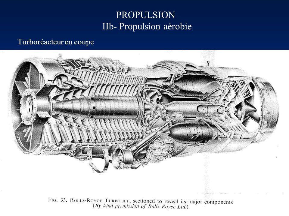 PROPULSION IIb- Propulsion aérobie Turboréacteur simple flux, simple corps Plus le taux de compression (P chambre de combustion /P atmosphérique ) est