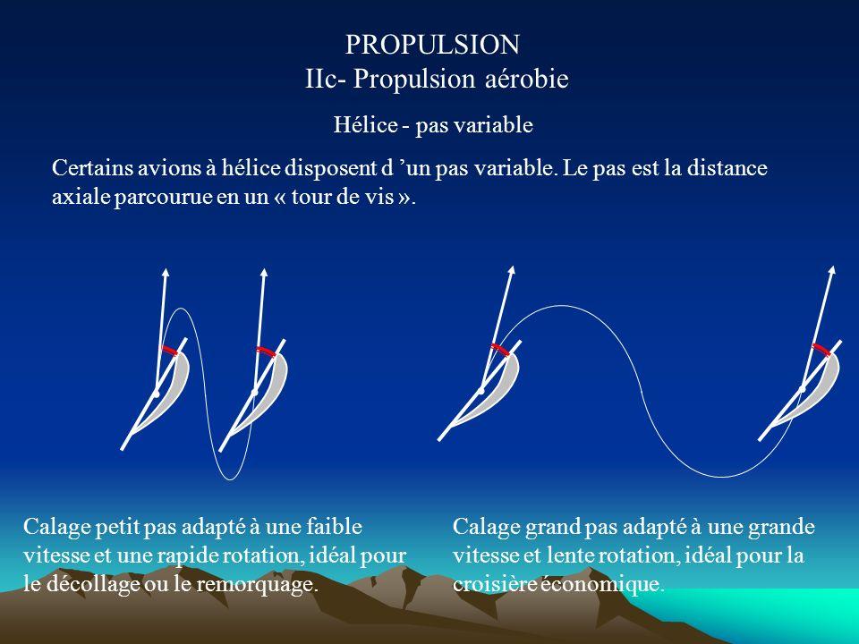 PROPULSION IIc- Propulsion aérobie Hélice - vrillage L hélice est une voilure tournante, aspirée à son extrados et poussée à son intrados. Chaque tran