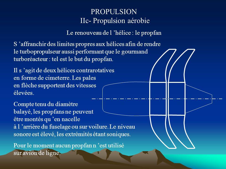 PROPULSION IIc- Propulsion aérobie Hélice - épaisseur et forme en plan Les hélices sont soumises à deux principales forces : portance force centrifuge