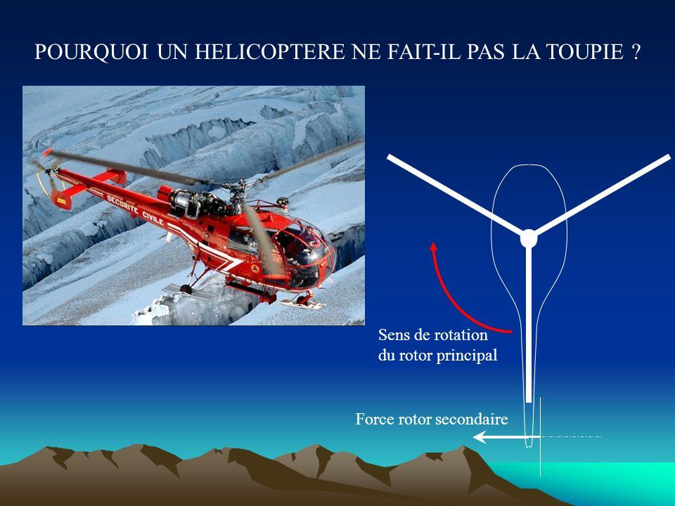 UN CONVERTIBLE, COMMENT CA VOLE ? Atterrissage / Décollage Transition Croisière