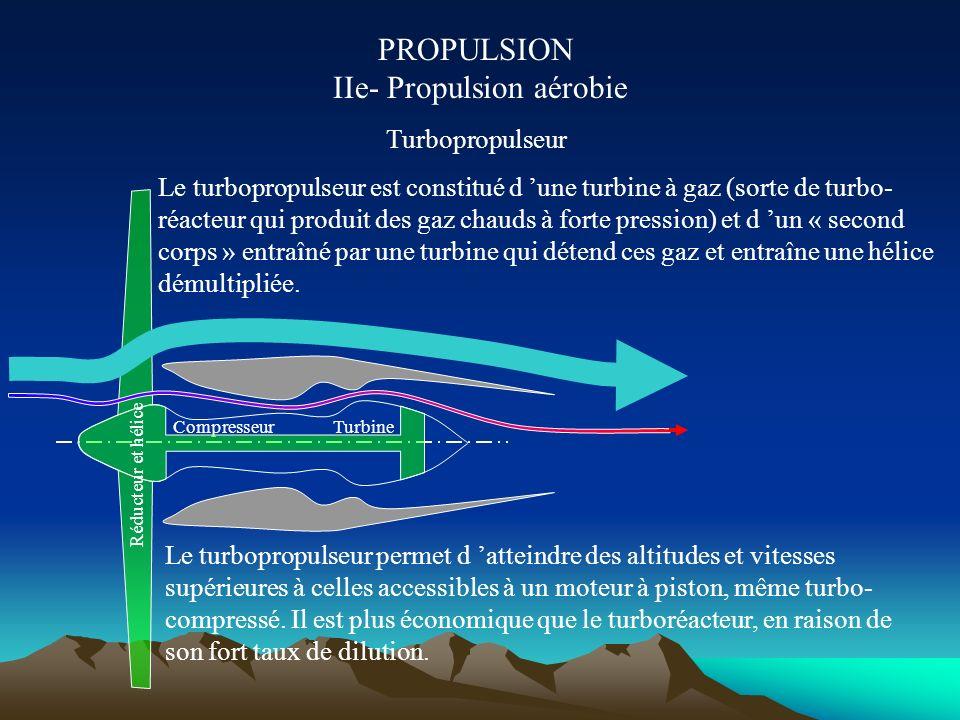 PROPULSION IId- Propulsion aérobie Moteurs à explosion Types similaires aux moteurs automobiles: à plat en V Ou cylindres en nombre impair avec un gra