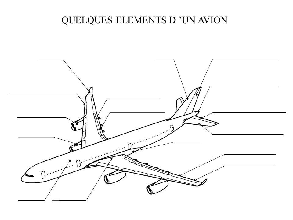 POURQUOI UN HELICOPTERE NE FAIT-IL PAS LA TOUPIE ? Force rotor secondaire Sens de rotation du rotor principal
