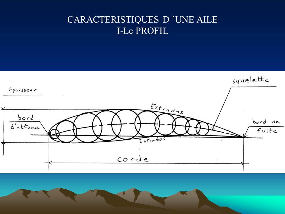 LES TRIEDRES : CONVENTION DE SIGNE L incidence > 0, si le vecteur vitesse-air est situé du même côté que Oz par rapport au plan Oxy. « Nez de l avion