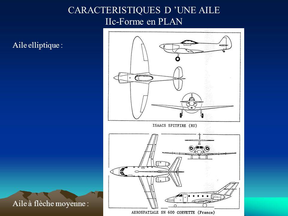 CARACTERISTIQUES D UNE AILE IIb-Forme en PLAN Aile rectangulaire : Aile trapézoïdale :