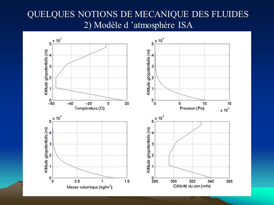 QUELQUES NOTIONS DE MECANIQUE DES FLUIDES 1) Pression dynamique et pression totale La pression statique est la pression mesurée par les manomètres ou