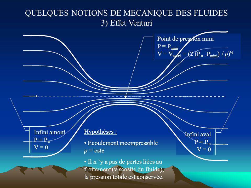 QUELQUES NOTIONS DE MECANIQUE DES FLUIDES 2) Modèle d atmosphère ISA