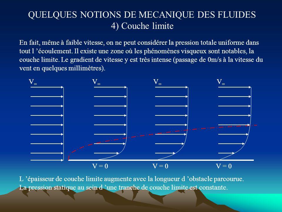 QUELQUES NOTIONS DE MECANIQUE DES FLUIDES 3) Effet Venturi Infini aval P = P V = 0 Hypothèses : Ecoulement incompressible = cste Il n y a pas de perte